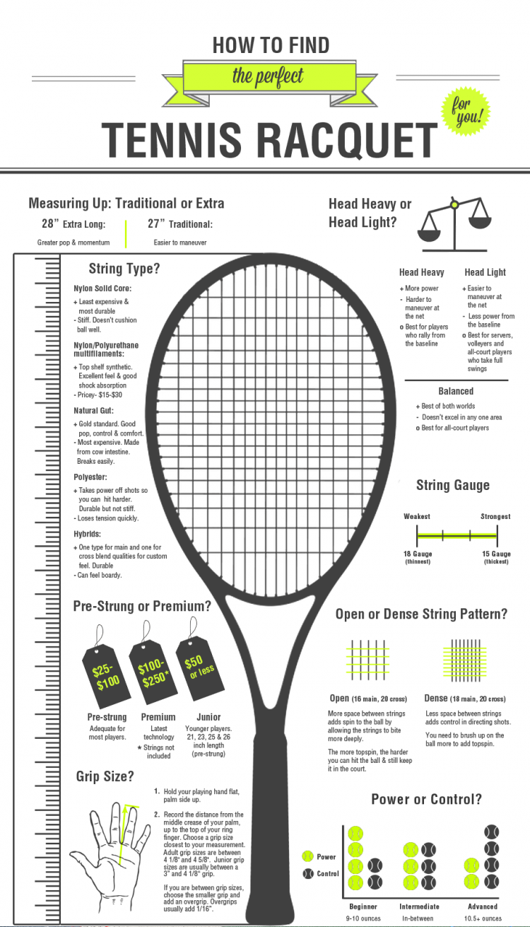 infographic how to choose a tennis racquet
